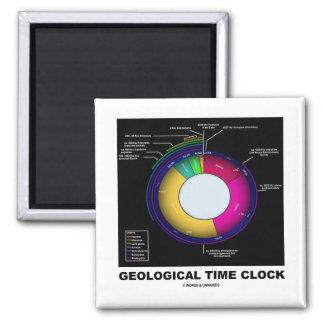 Reloj de tiempo geológico (geología) iman