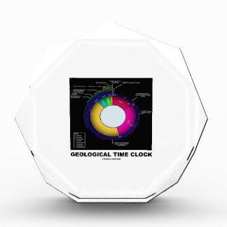 Reloj de tiempo geológico (geología)