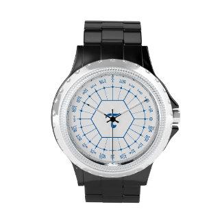 Reloj del círculo de unidad del tau de Dozenal