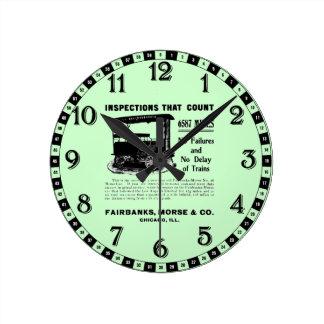 Reloj del coche de motor de la inspección de la pi