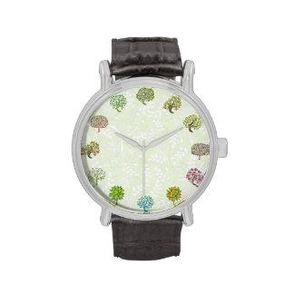 Reloj del jardinero
