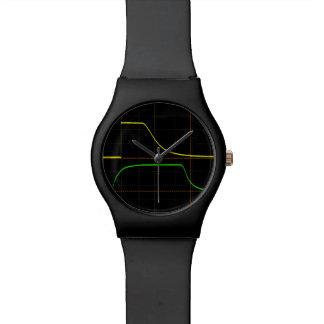 Reloj del pulso