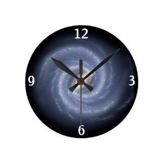 Reloj espiral de la vía láctea