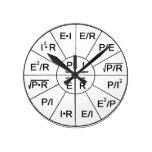 Reloj - leyes del ` s del ohmio