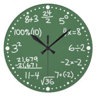 Reloj matemático de las ecuaciones de la