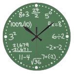 Reloj matemático de las ecuaciones de la matemátic