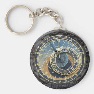 Reloj o Praga astronómico Orloj Llavero Personalizado