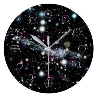 Reloj planetario de la astronomía de espacio