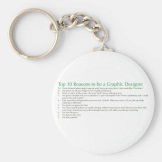 Remate 10 razones para ser un diseñador gráfico llavero personalizado