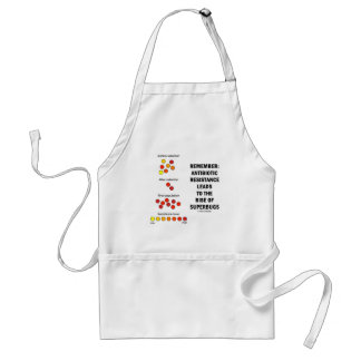 Remember Antibiotic Resistance Rise Of Superbugs Adult Apron