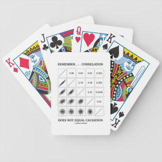 Remember ... Correlation Does Not Equal Causation Bicycle Playing Cards