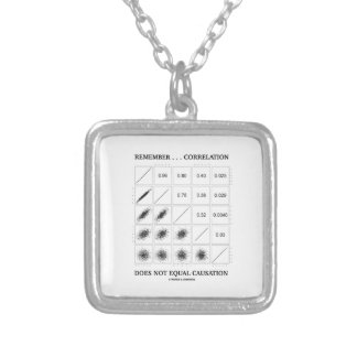 Remember ... Correlation Does Not Equal Causation Square Pendant Necklace