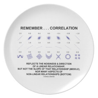 Remember Correlation Reflects Linear Relationship Dinner Plate