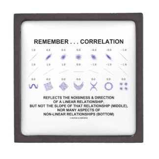 Remember Correlation Reflects Linear Relationship Jewelry Box