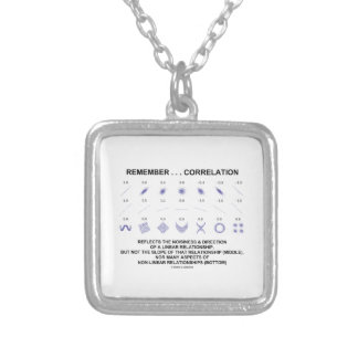 Remember Correlation Reflects Linear Relationship Square Pendant Necklace