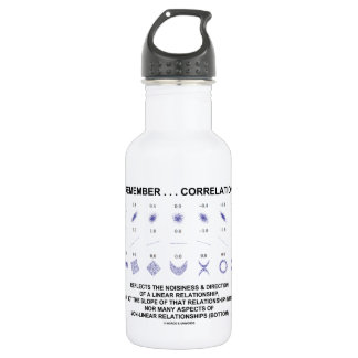 Remember Correlation Reflects Linear Relationship Water Bottle