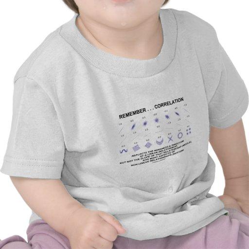 Remember Correlation Reflects (Stats Attitude) Tshirt