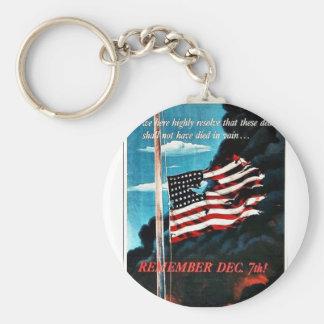 Remember Dec 7th! Key Chain