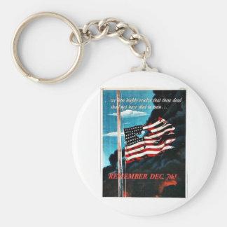 Remember Dec 7th! Key Chains