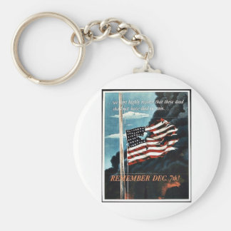 Remember Dec. 7th! Keychains