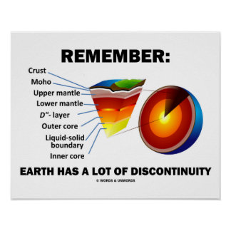 Remember: Earth Has A Lot Of Discontinuity Poster