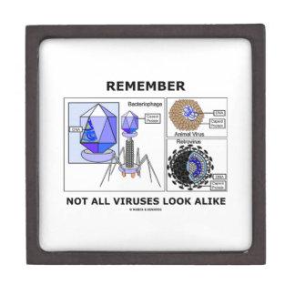 Remember Not All Viruses Look Alike Virology Gift Box