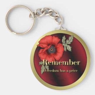 Remember Poppy Keychain