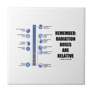 Remember: Radiation Doses Are Relative Physics Small Square Tile