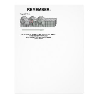 Remember: Rayleigh Wave Strength Amplitude Letterhead