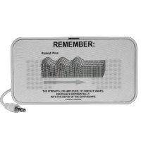 Remember: Rayleigh Wave Strength Amplitude Mp3 Speakers