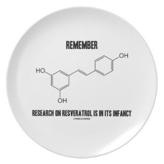 Remember Research On Resveratrol Is In Its Infancy Dinner Plate