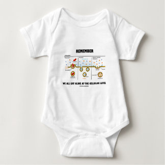 Remember We All Eat Alike At The Cellular Level Baby Bodysuit