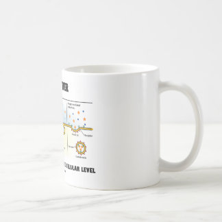 Remember We All Eat Alike At The Cellular Level Classic White Coffee Mug