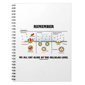 Remember We All Eat Alike At The Cellular Level Spiral Note Books