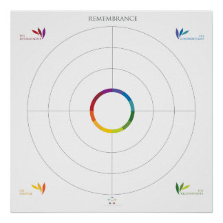 Remembrance (Him) Posters