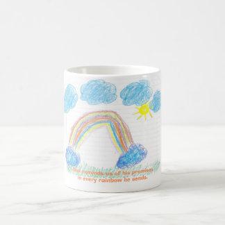 Reminded of God's promises Coffee Mug