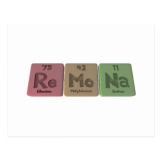 Remona as Rhenium Molybdenum Sodium Postcard