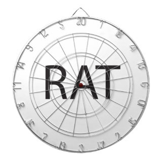 Remote Access Tool.ai Dart Board