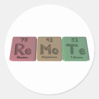 Remote-Re-Mo-Te-Rhenium-Molybdenum-Tellurium png Etiquetas Redondas