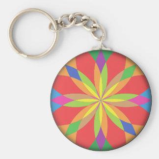 RenascencePub Vibrant Beautiful Colors Keychain! Basic Round Button Keychain