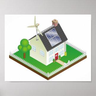 Renewable Energy House Poster