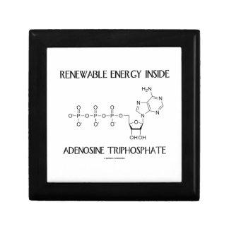 Renewable Energy Inside Adenosine Triphosphate Gift Box