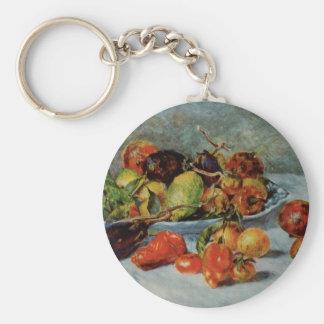 Renoir's Still Life with Mediterranean Fruit, 1911 Keychain