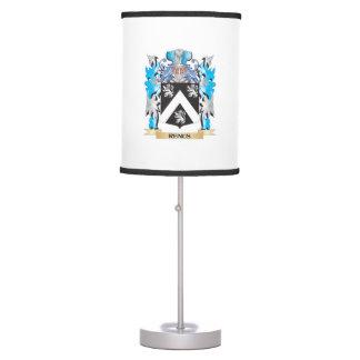 Renus Coat of Arms - Family Crest Desk Lamps