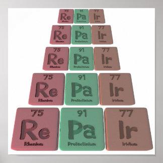 Repair-Re-Pa-Ir-Rhenium-Protactinium-Iridium.png Poster