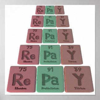Repay-Re-Pa-Y-Rhenium-Protactinium-Yttrium.png Posters