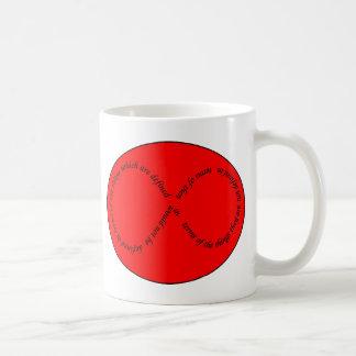 repetición con la negación tazas de café