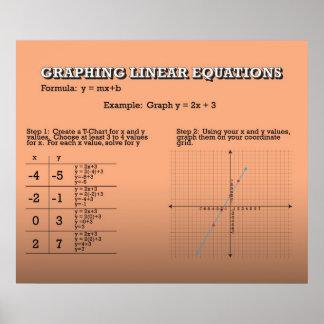 Representación gráfica del *UPDATED* de las ecuaci Posters