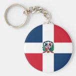 República Dominicana, Dinamarca Llaveros Personalizados