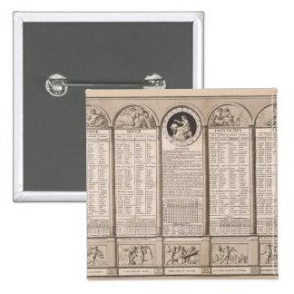 Republican calendar, 1794 button
